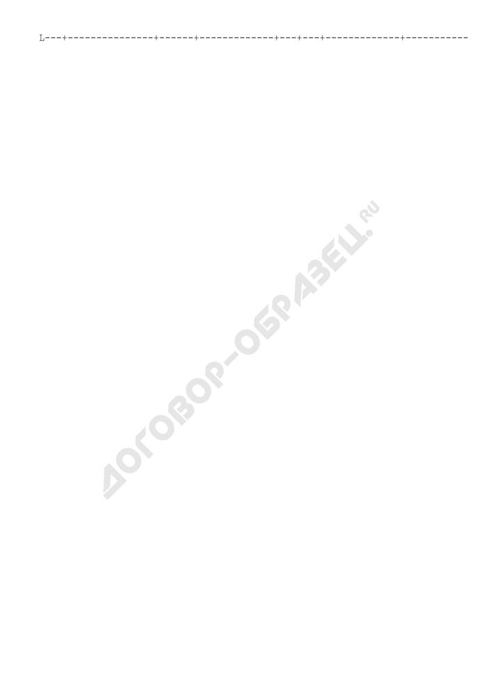 Журнал учета барокамерных подъемов летного состава войсковой части (при подъеме на высоту 13 500 метров). Страница 2