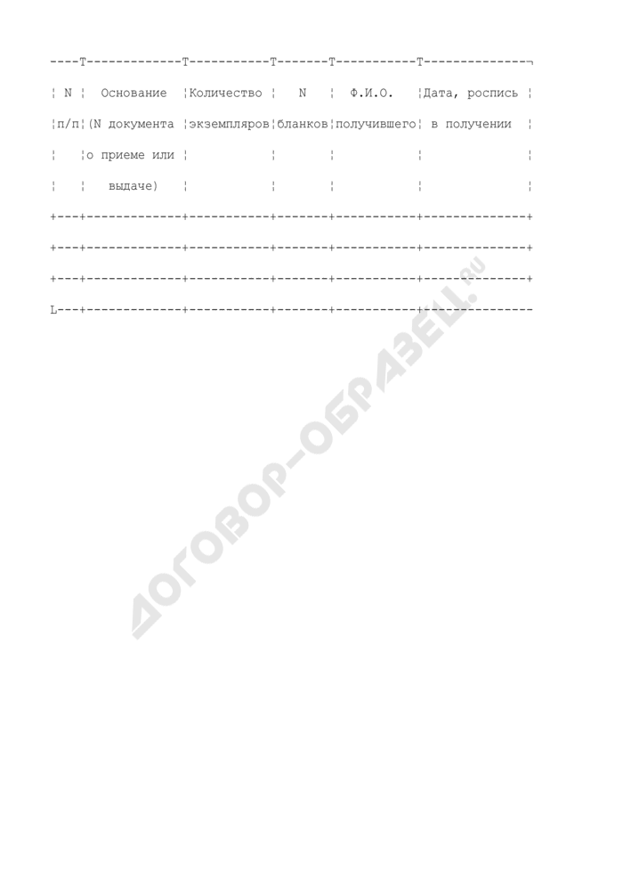 Журнал учета бланков служебных удостоверений работников Федеральной антимонопольной службы. Страница 1