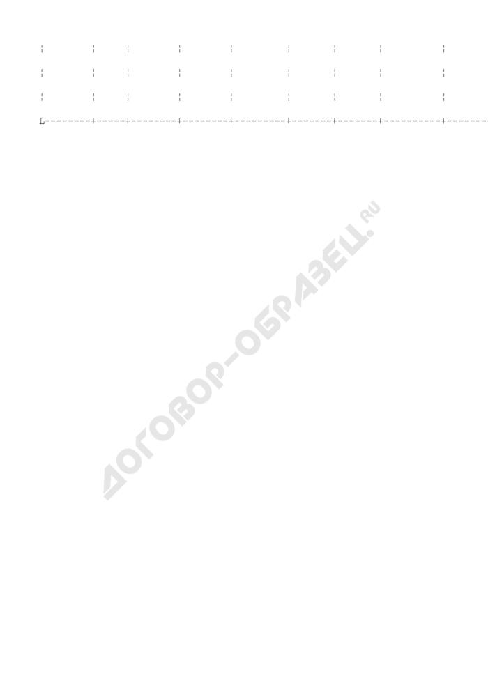 Журнал учета бланков исполнительных листов в арбитражном суде Российской Федерации (первой, апелляционной и кассационной инстанциях). Страница 3