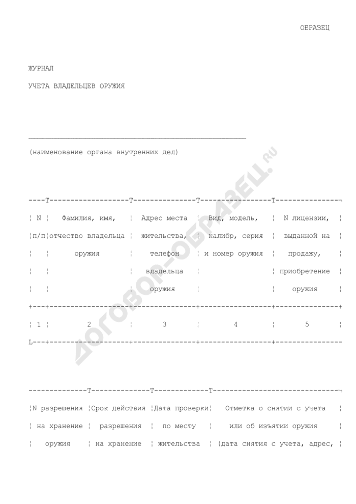 Журнал учета владельцев оружия (образец). Страница 1