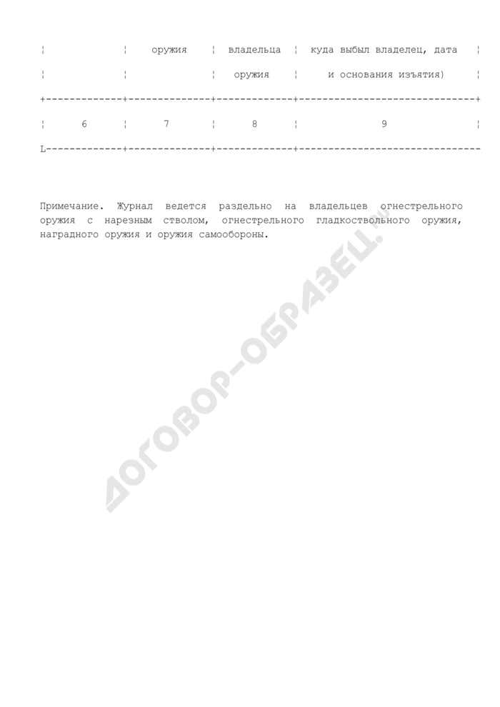 Журнал учета владельцев оружия (образец). Страница 2