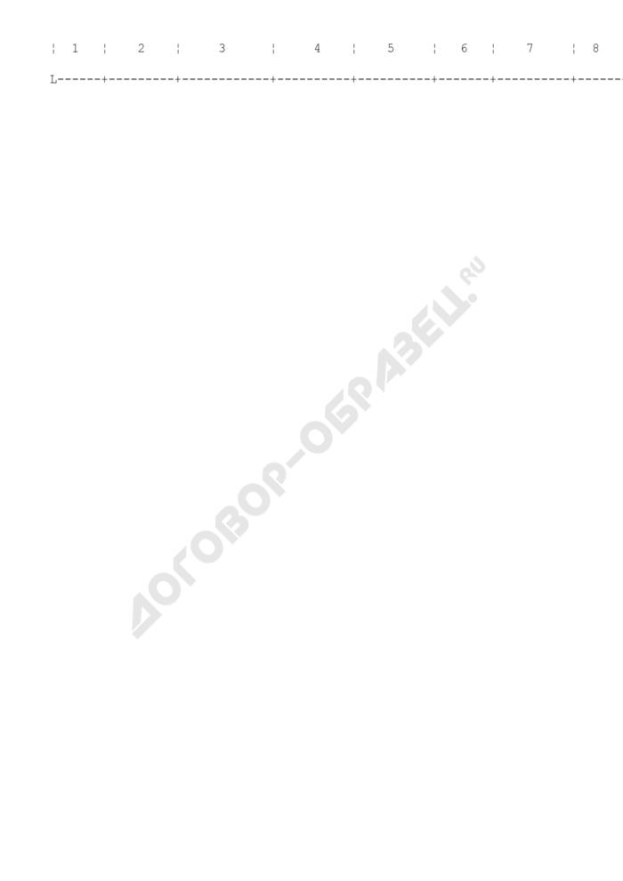 Журнал учета входящей документации органа государственного надзора МЧС России. Страница 2
