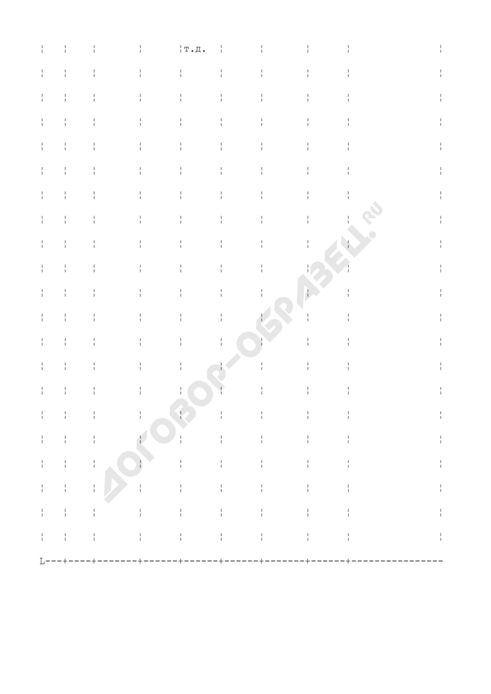 Журнал учета выполнения заказов покупателей. Унифицированная форма N ТОРГ-27. Страница 3