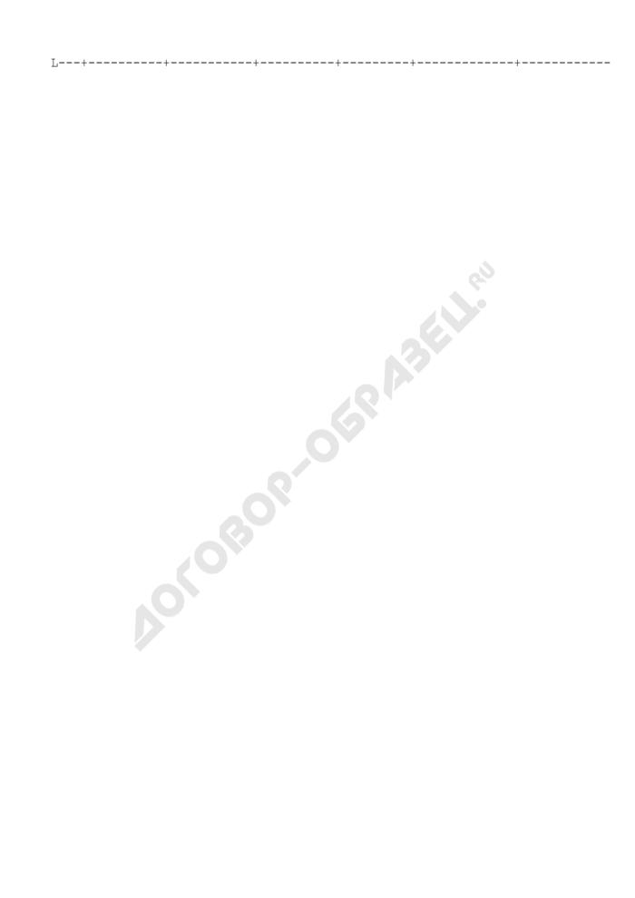 Журнал учета выданных разрешений на право использования официальных символов городского поселения Мытищи Московской области. Страница 2
