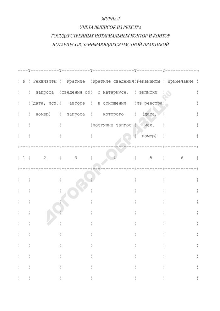 Журнал учета выписок из реестра государственных нотариальных контор и контор нотариусов, занимающихся частной практикой. Страница 1