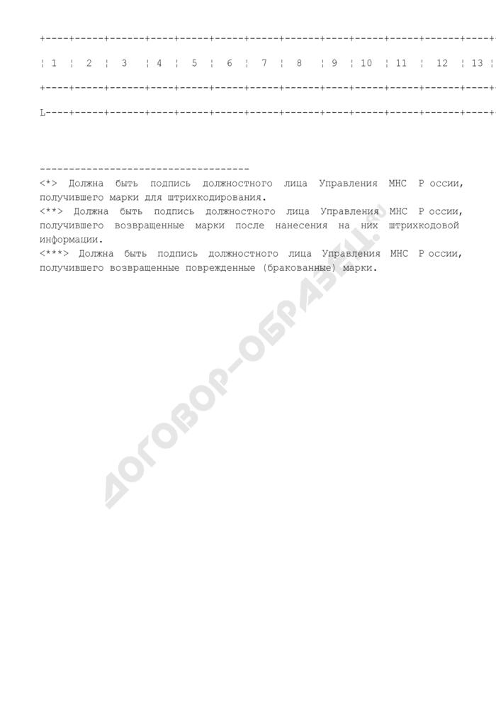 Журнал учета выдачи региональных специальных марок для нанесения штрихкода (для маркировки алкогольной продукции с объемной долей этилового спирта свыше 25 процентов). Страница 2