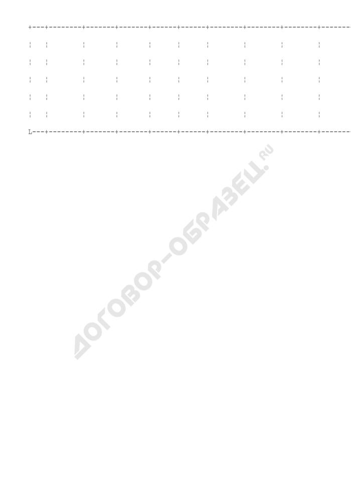 Журнал учета выдаваемых (направленных) исполнительных листов в судебном составе в арбитражном суде Российской Федерации (первой, апелляционной и кассационной инстанциях). Страница 2