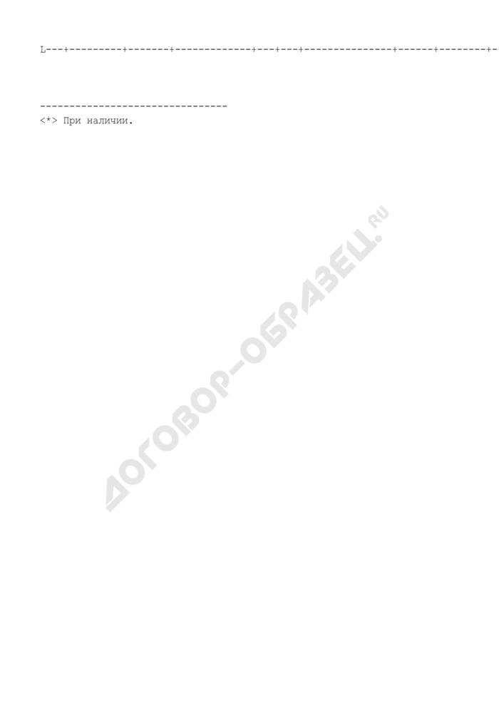 Журнал учета выданных свидетельств о регистрации лица, совершающего операции с прямогонным бензином. Страница 2