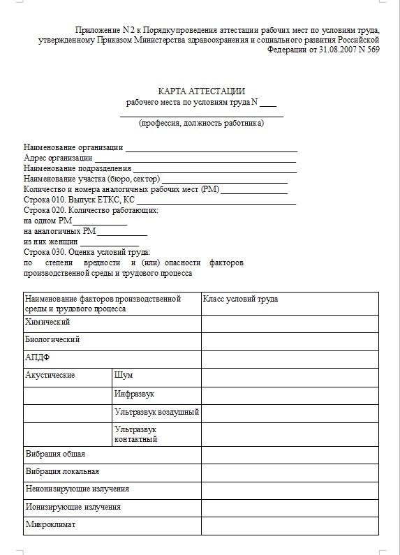 Аттестации рабочих мест в Украине. Услуги на маркетплейсе