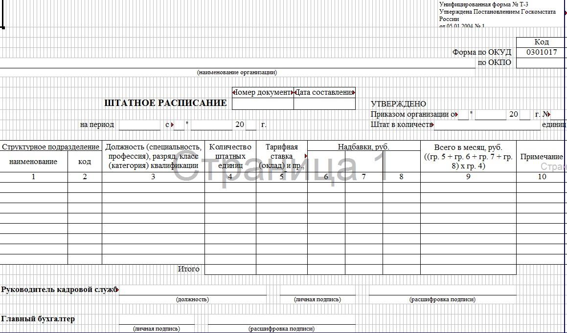 Начало документа «Штатное расписание (форма т-3)»
