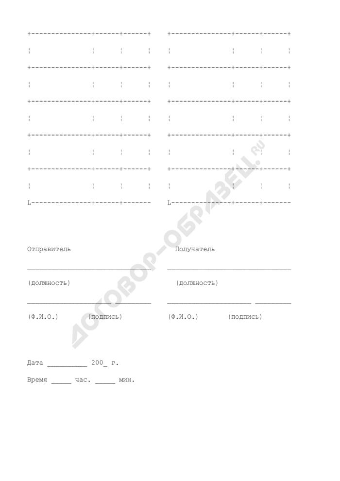 Акт приема-передачи налоговых документов, подлежащих передаче на обработку в межрегиональную инспекцию ФНС России по централизованной обработке данных. Страница 2