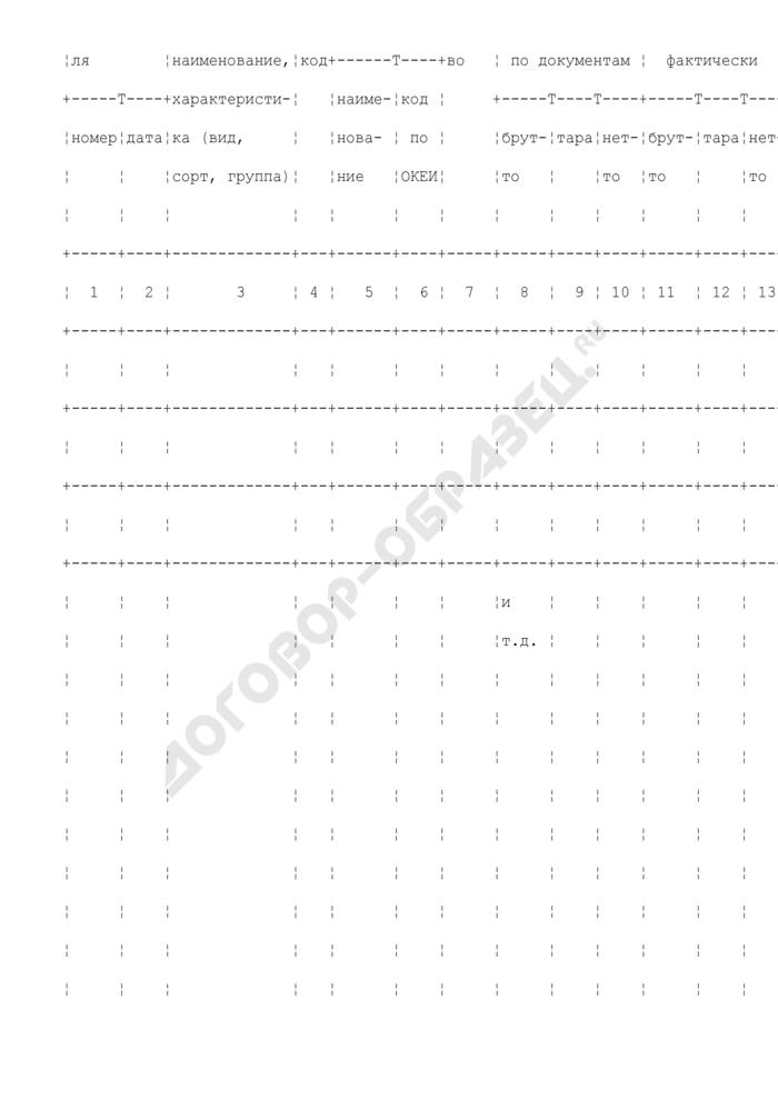 Акт о завесе тары. Унифицированная форма N ТОРГ-6. Страница 3