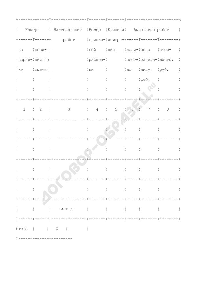 Акт о приемке выполненных работ. Унифицированная форма N КС-2. Страница 3
