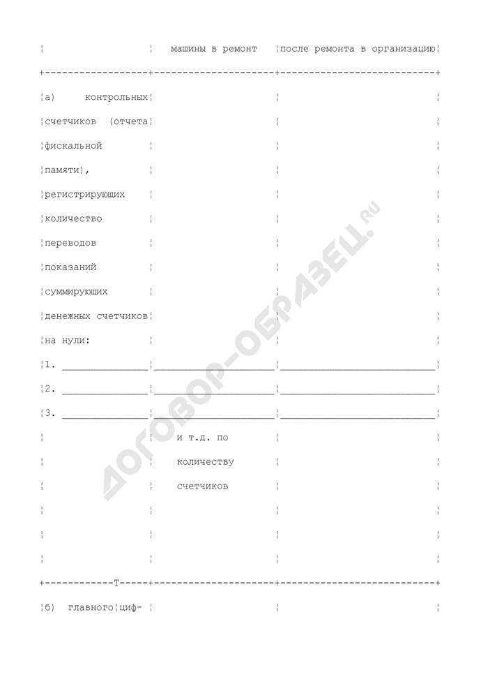 Акт о снятии показаний контрольных и суммирующих денежных счетчиков при сдаче (отправке) контрольно-кассовой машины в ремонт и при возвращении ее в организацию. Унифицированная форма N КМ-2. Страница 3