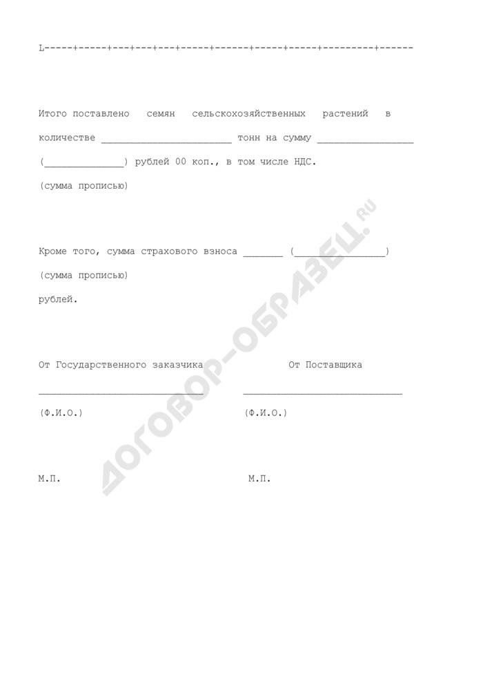 Акт выполнения поставок и страхования семян сельскохозяйственных растений по государственному контракту. Форма N 1. Страница 3