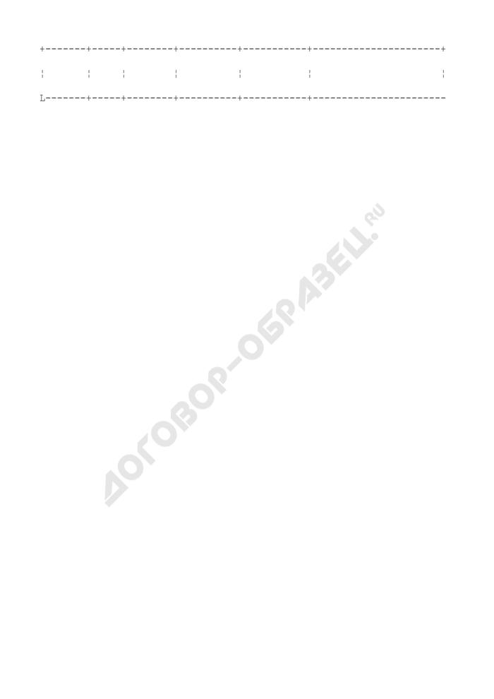 Акт гидравлического испытания резинотканевых рукавов автомобильной газозаправочной станции. Страница 2