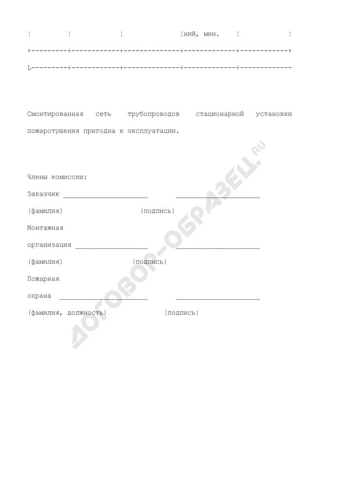 Акт гидравлического испытания трубопроводов установки пожаротушения. Страница 2