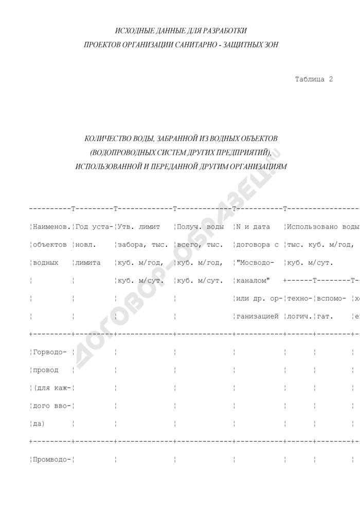 Исходные данные для разработки проектов организации санитарно-защитных зон. Количество воды, забранной из водных объектов (водопроводных систем других предприятий), использованной и переданной другим организациям (таблица 2). Страница 1