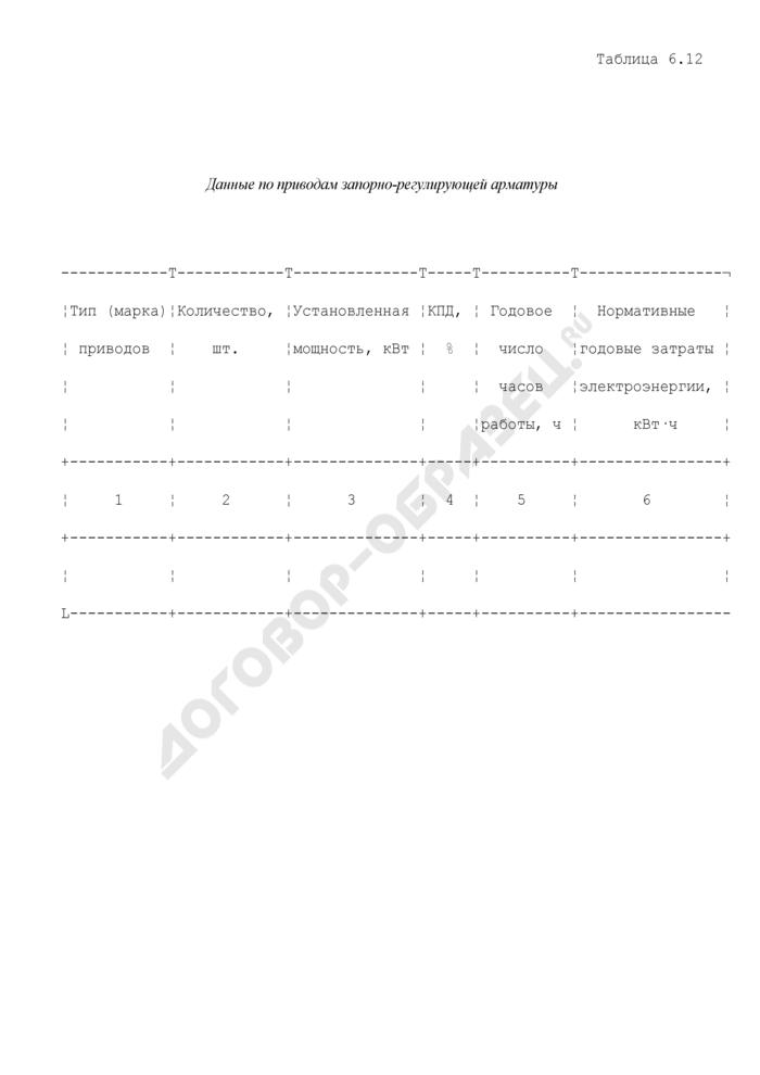 Таблицы для расчета и обоснования нормативов технологических потерь при передаче тепловой энергии. Данные по приводам запорно-регулирующей арматуры. Страница 1
