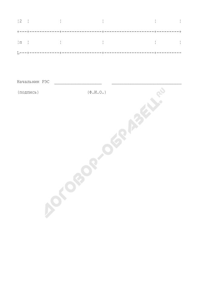 Месячный план-график отключений воздушных линий электропередачи (рекомендуемая форма). Страница 2