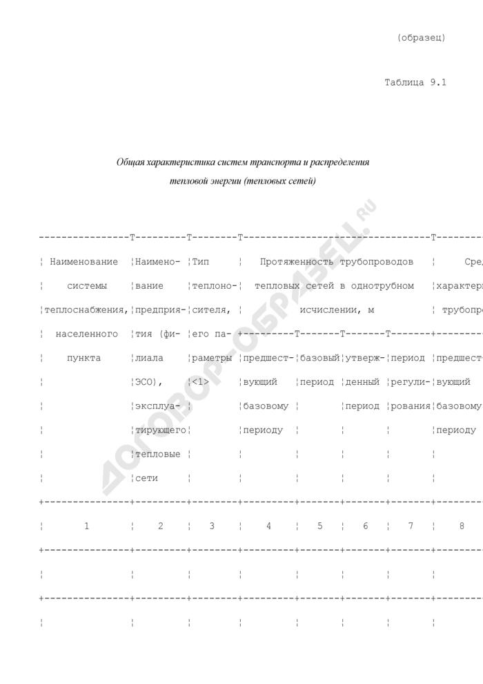 Таблицы для расчета и обоснования нормативов технологических потерь при передаче тепловой энергии. Общая характеристика систем транспорта и распределения тепловой энергии (тепловых сетей) (образец). Страница 1