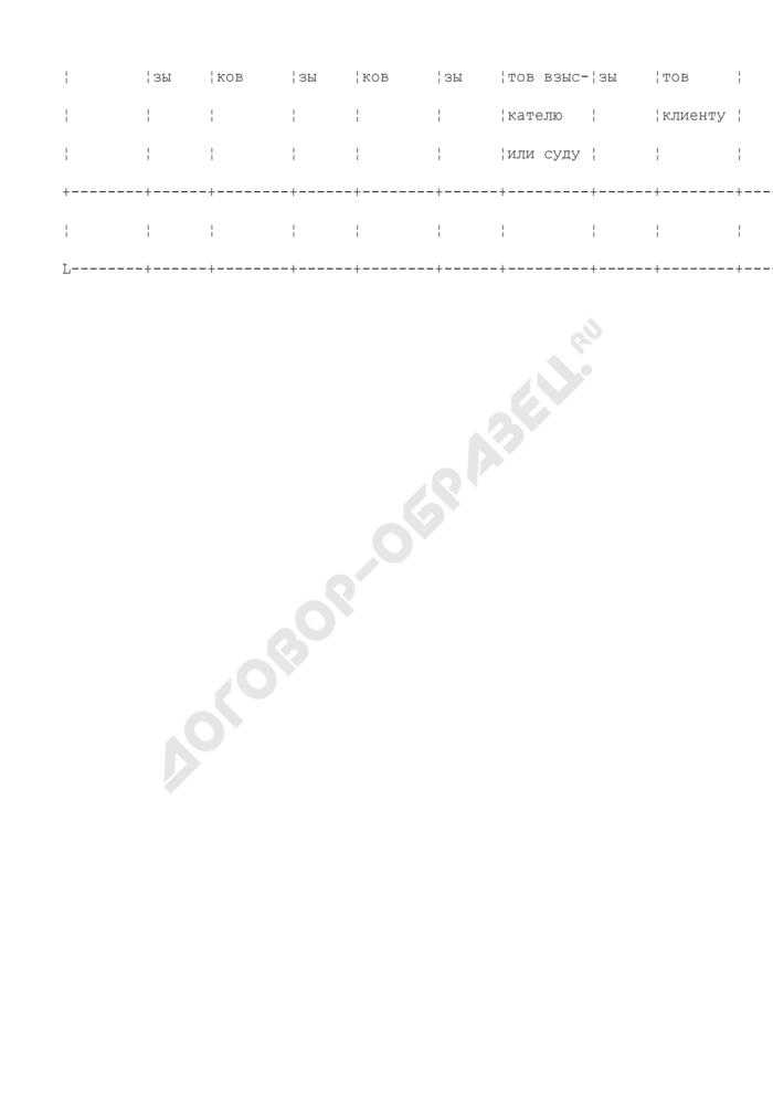 Информация о правовой работе Центра, Отдела или специалиста, осуществляющих правовое обеспечение деятельности отделения управления Федерального казначейства по субъекту Российской Федерации. Страница 2