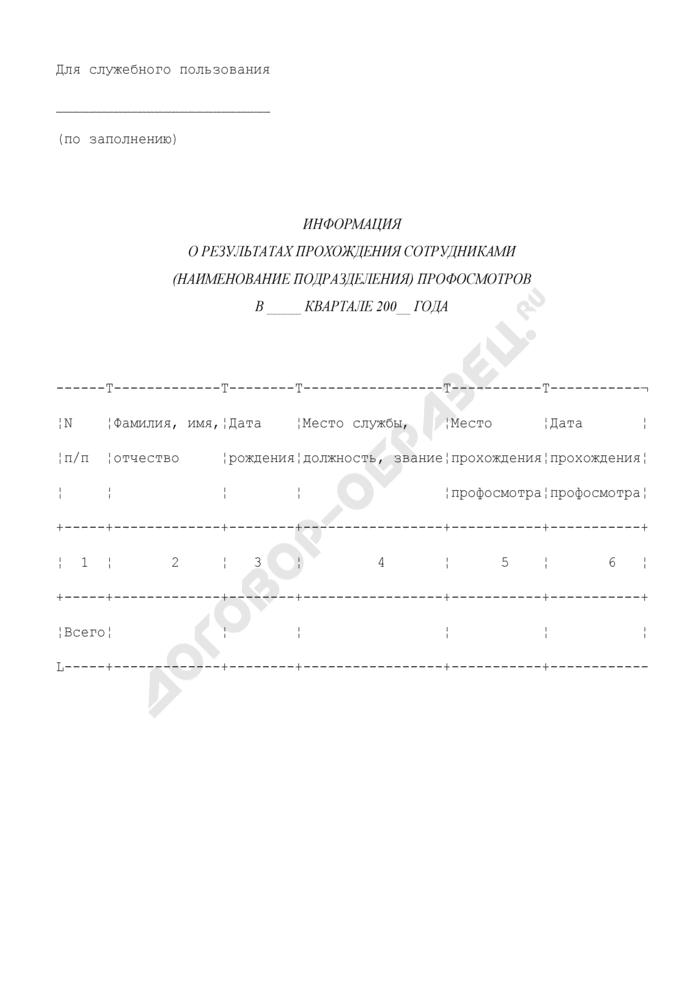 Информация о результатах прохождения сотрудниками органов внутренних дел Московской области профосмотров. Страница 1