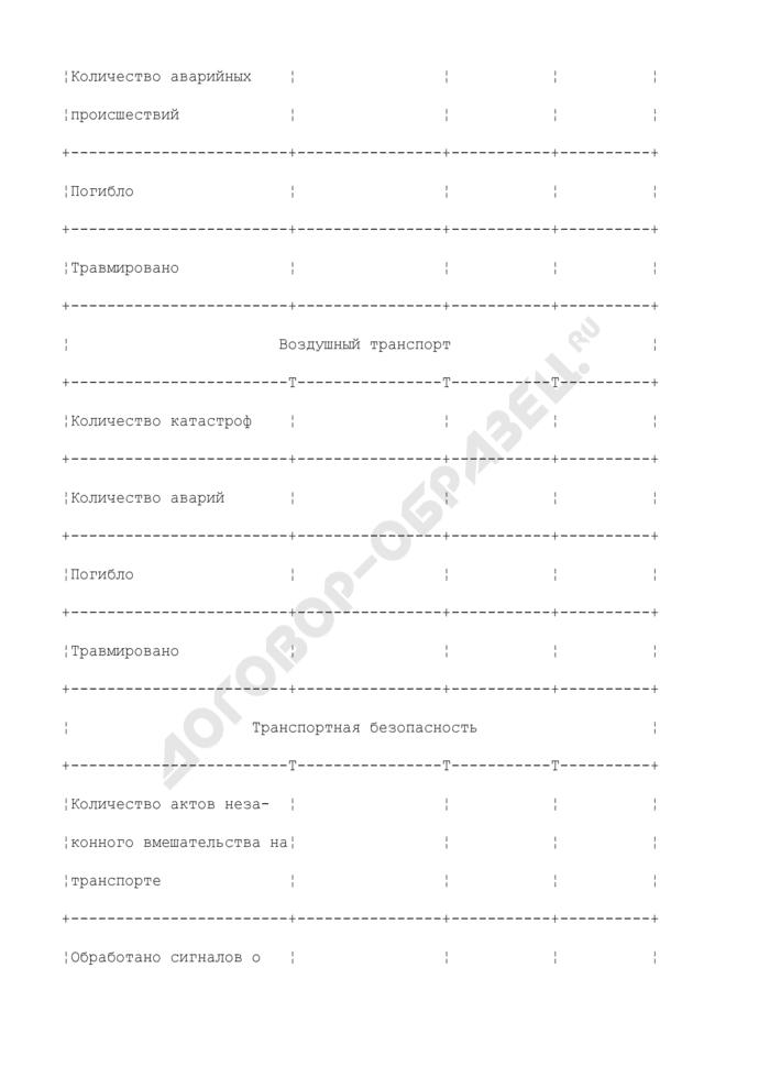 Информация о состоянии аварийности и транспортной безопасности, принятых оперативных мерах по предупреждению, ликвидации и расследованию чрезвычайных ситуаций и происшествий в транспортном комплексе (типовая форма). Страница 3