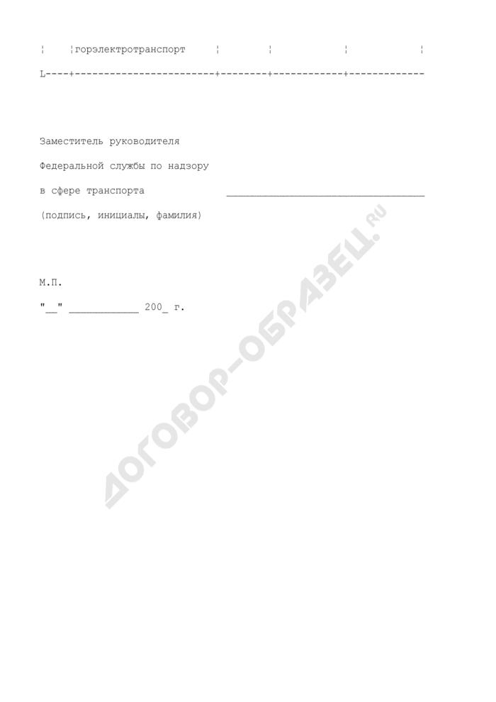 """Информация о вручении нагрудного знака отличия Министерства транспорта Российской Федерации """"За безаварийную работу"""" II и III степеней. Страница 2"""