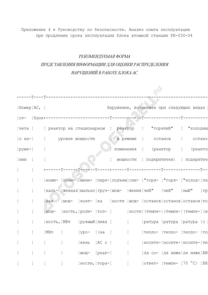 Рекомендуемая форма представления информации для оценки распределения нарушений в работе блока атомной станции. Страница 1