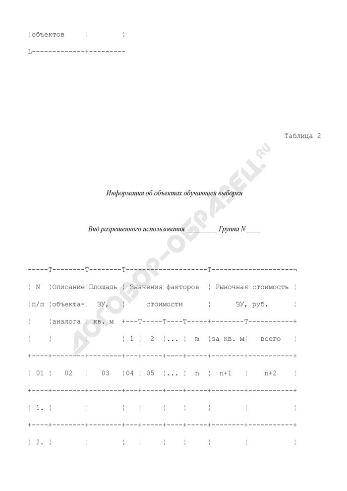 Сводная информация по статистическому анализу рыночной информации по оценке земель населенных пунктов. Страница 2
