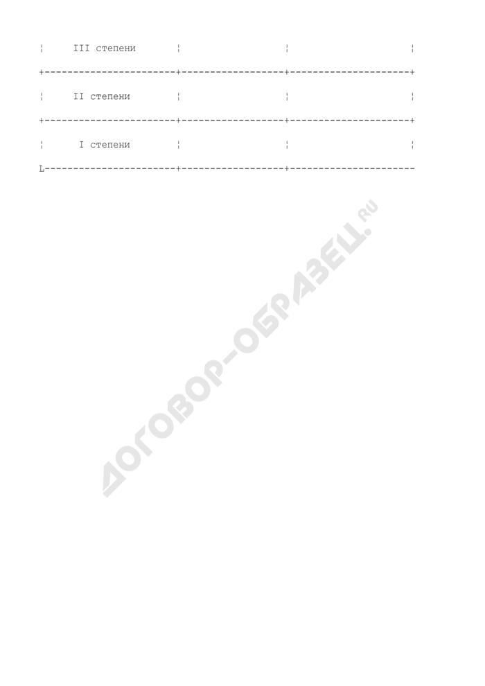 """Учетная карточка лиц, отмеченных знаком отличия Министерства транспорта Российской Федерации """"За безаварийную работу на морском транспорте"""" I, II, III, IV и V степени. Страница 2"""