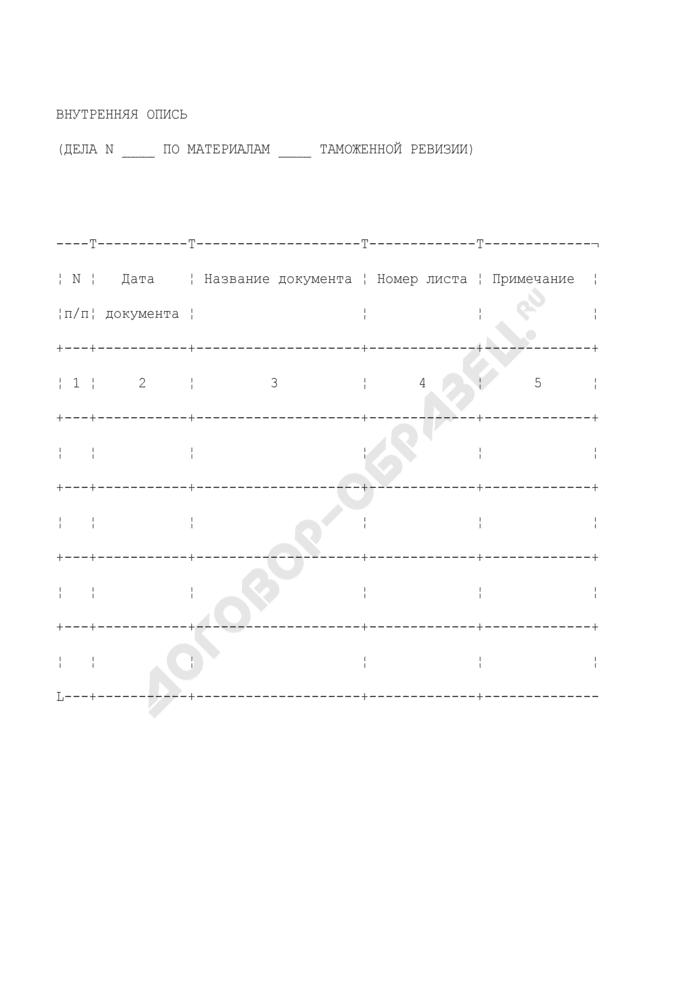 Внутренняя опись (дела по материалам таможенной ревизии). Страница 1