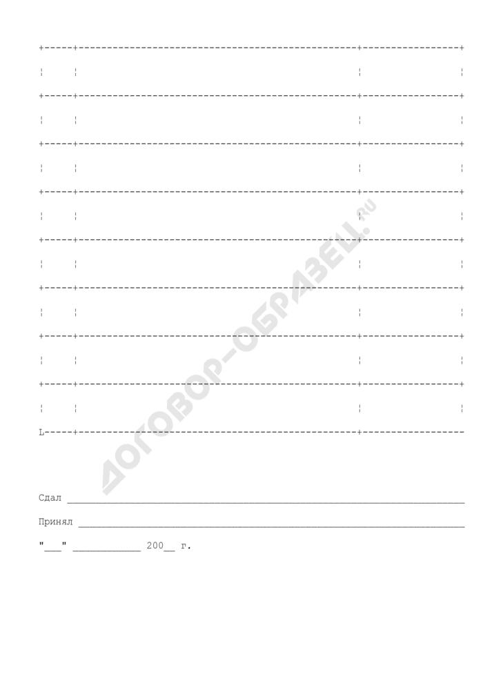 Опись документов, представляемых в Министерство потребительского рынка и услуг Московской области аккредитованными субъектами, на переоформление аттестата аккредитации. Страница 2