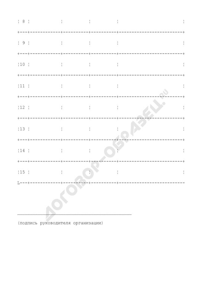 Опись документов к заявлению о включении в реестр таможенных складов. Страница 2