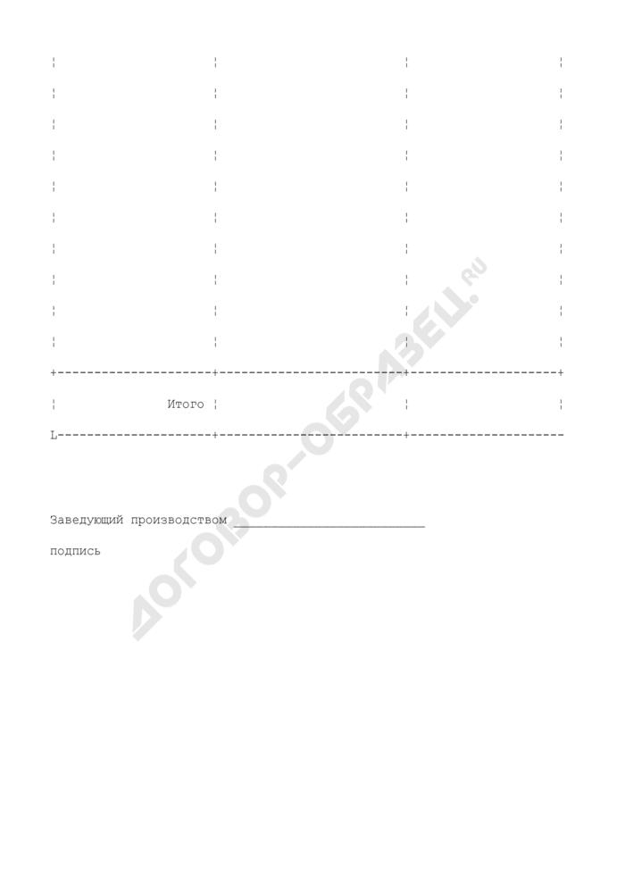 Опись дневных заборных листов (накладных). Специализированная форма N 23-ОПит. Страница 2