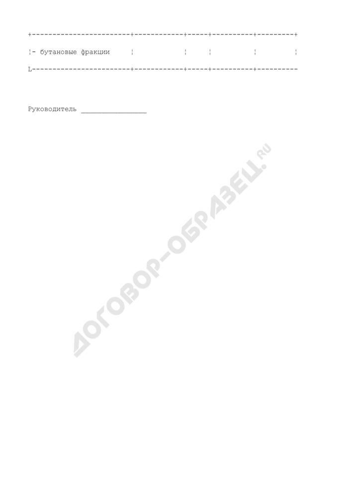 Отчет о фактическом производстве и поставке сжиженных углеводородных газов, производимых на предприятиях России (всего). Страница 2