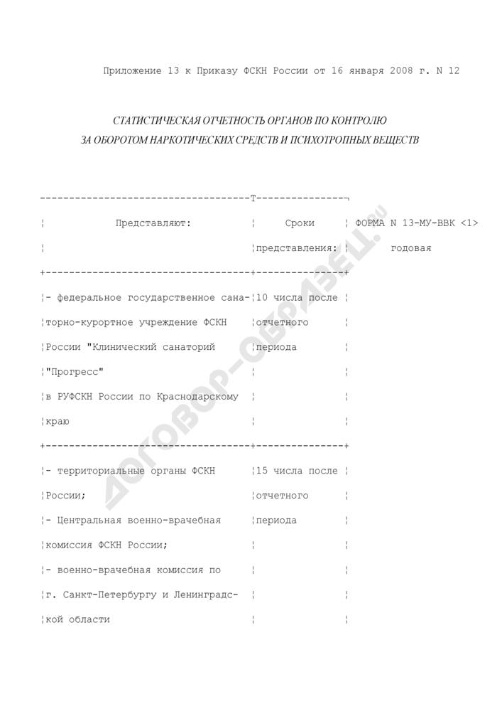 Отчет военно-врачебной комиссии о результатах освидетельствования сотрудников органов наркоконтроля и граждан, поступающих на службу в органы наркоконтроля. Форма N 13-МУ-ВВК. Страница 1