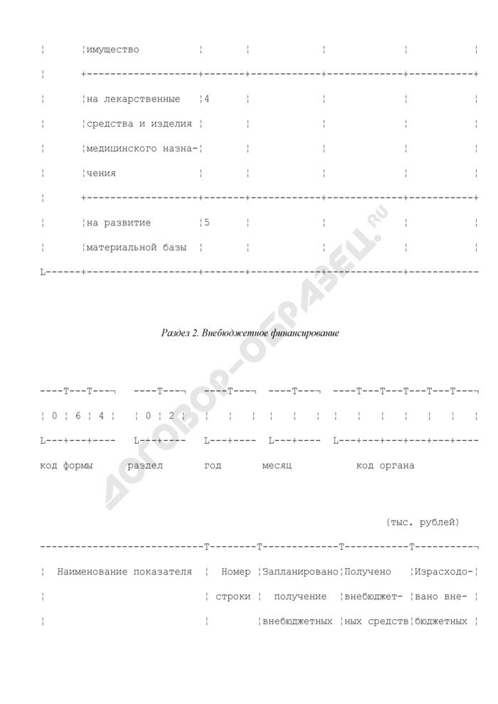 Отчет о финансировании санатория (санатория-профилактория). Форма N 16-МУ-СКУ. Страница 3