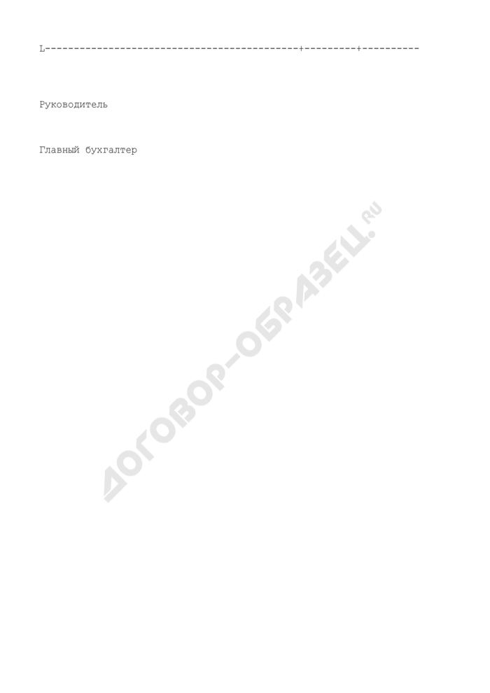 Отчет об издержках обращения по аптеке (приложение к отчету о прибылях и убытках). Страница 3