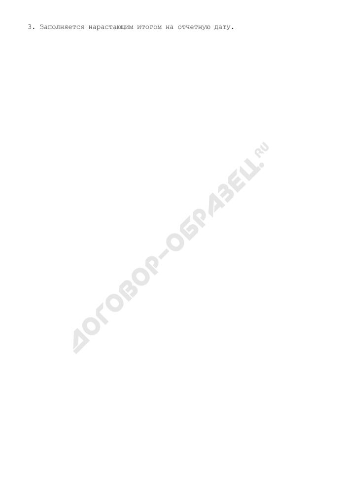 Отчет об использовании субвенций на финансовое обеспечение переданных исполнительно-распорядительным органам муниципальных образований полномочий по составлению (изменению и дополнению) списков кандидатов в присяжные заседатели федеральных судов общей юрисдикции в Российской Федерации за счет средств, перечисляемых из федерального бюджета в Московской области. Страница 3