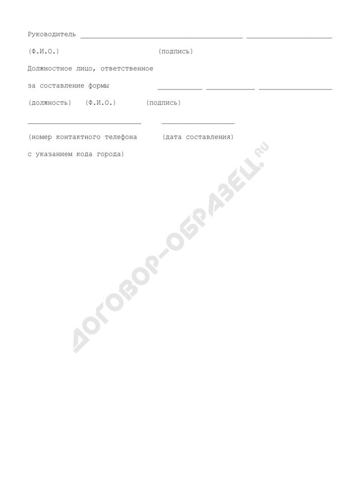 Отчет Департамента лесного хозяйства. Организация и проведение торгов на выполнение лесохозяйственных работ. Форма N 2.11.1. Страница 2
