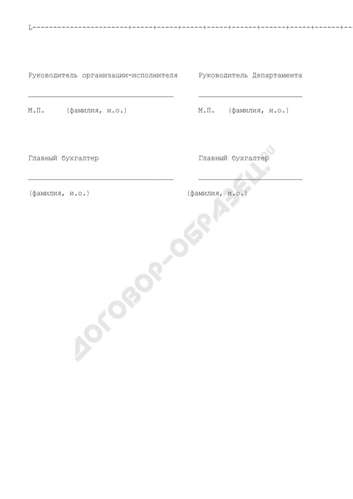 Отчет об отпуске продукции, приобретенной по городскому заказу, учреждениям комплекса социальной сферы города Москвы, финансируемым из городского бюджета. Страница 2