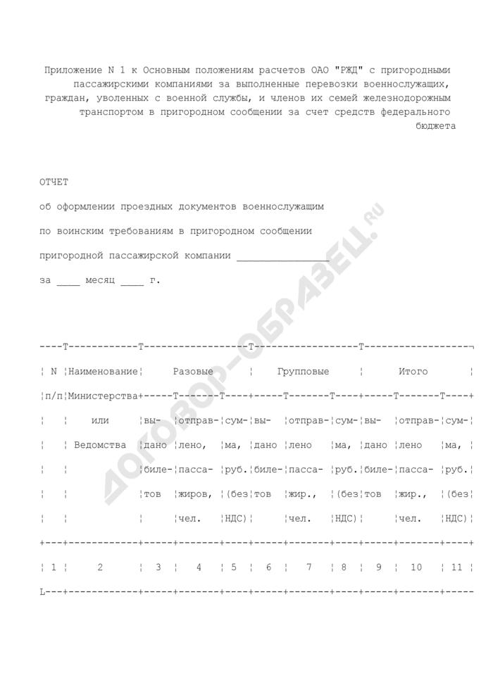Отчет об оформлении проездных документов военнослужащим по воинским требованиям в пригородном сообщении пригородной пассажирской компании. Страница 1