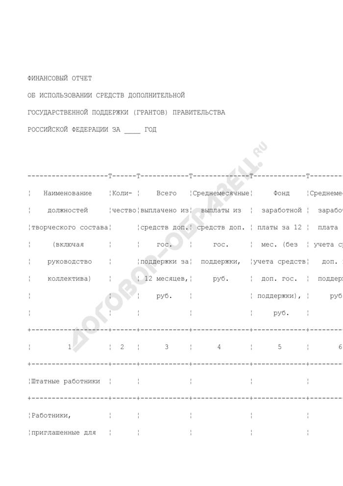 Финансовый отчет об использовании средств дополнительной государственной поддержки (грантов) Правительства Российской Федерации. Страница 1
