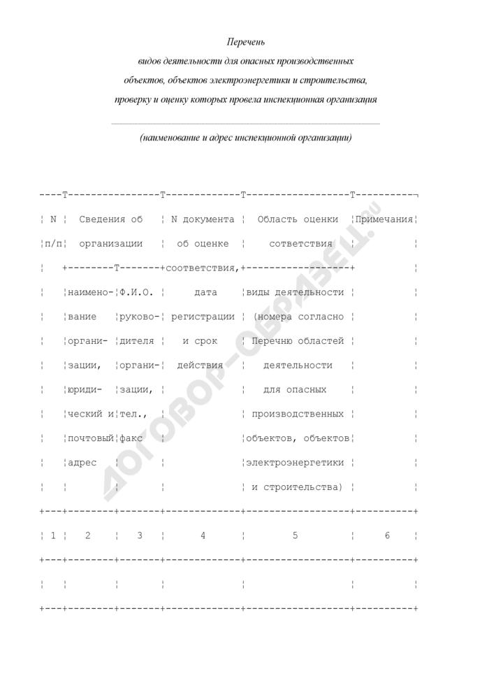 Форма отчета инспекционной организации при проверке опасных производственных объектов, объектов электроэнергетики и строительства с полным перечнем работ, выполненных по инспекционному контролю (техническому аудиту). Страница 1