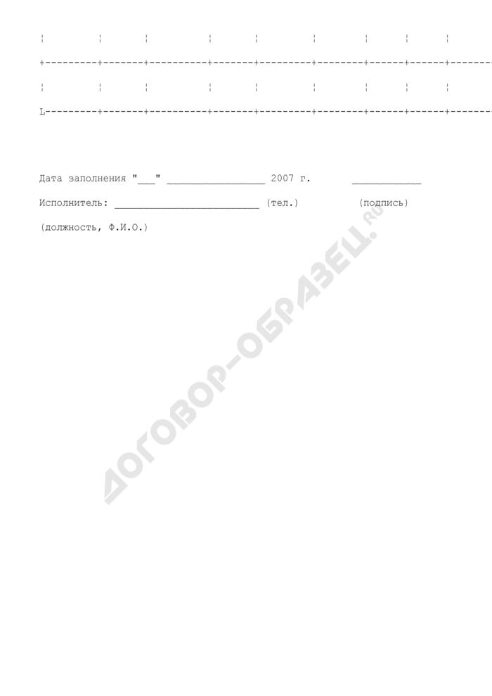 """Отчет о выполнении в 2007 году мероприятий раздела 3 комплексной целевой программы """"Социальная интеграция инвалидов и других лиц с ограничениями жизнедеятельности города Москвы"""" на 2007-2009 годы префектуры административного округа города Москвы. Форма N 1. Страница 2"""