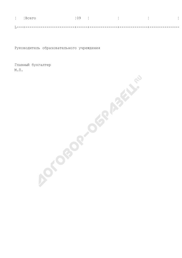 Отчет о выполнении противопожарных мероприятий в образовательном учреждении в 2008 году. Страница 3