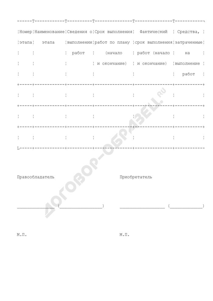 Отчет о выполнении плана реализации единой технологии (приложение к договору об отчуждении права на единую технологию). Страница 1