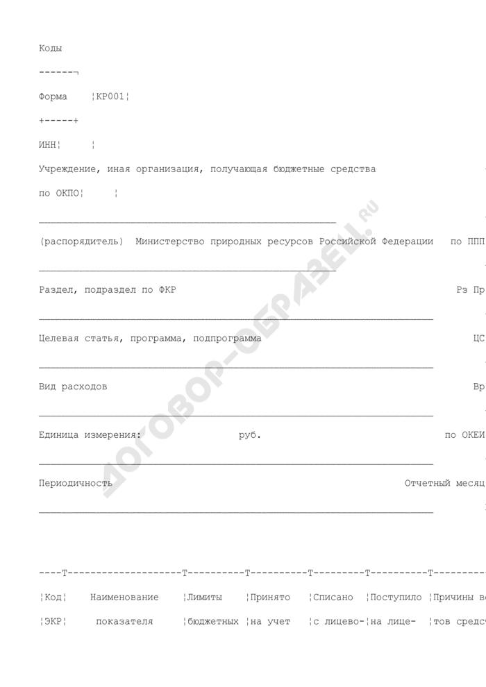 Отчет о кассовых расходах организации, подведомственной Министерству природных ресурсов России. Форма N КР001. Страница 1